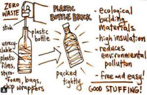 Robyn-eco-brick